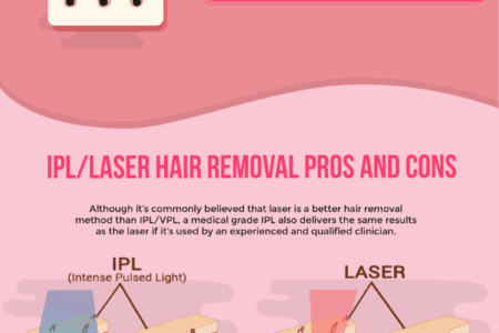 Pros-and-Cons-Laser-IPL-Hair-Removal