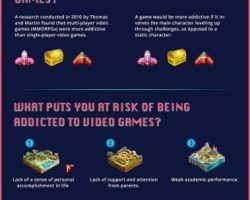 video-games-addiction