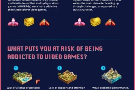video-games-addiction