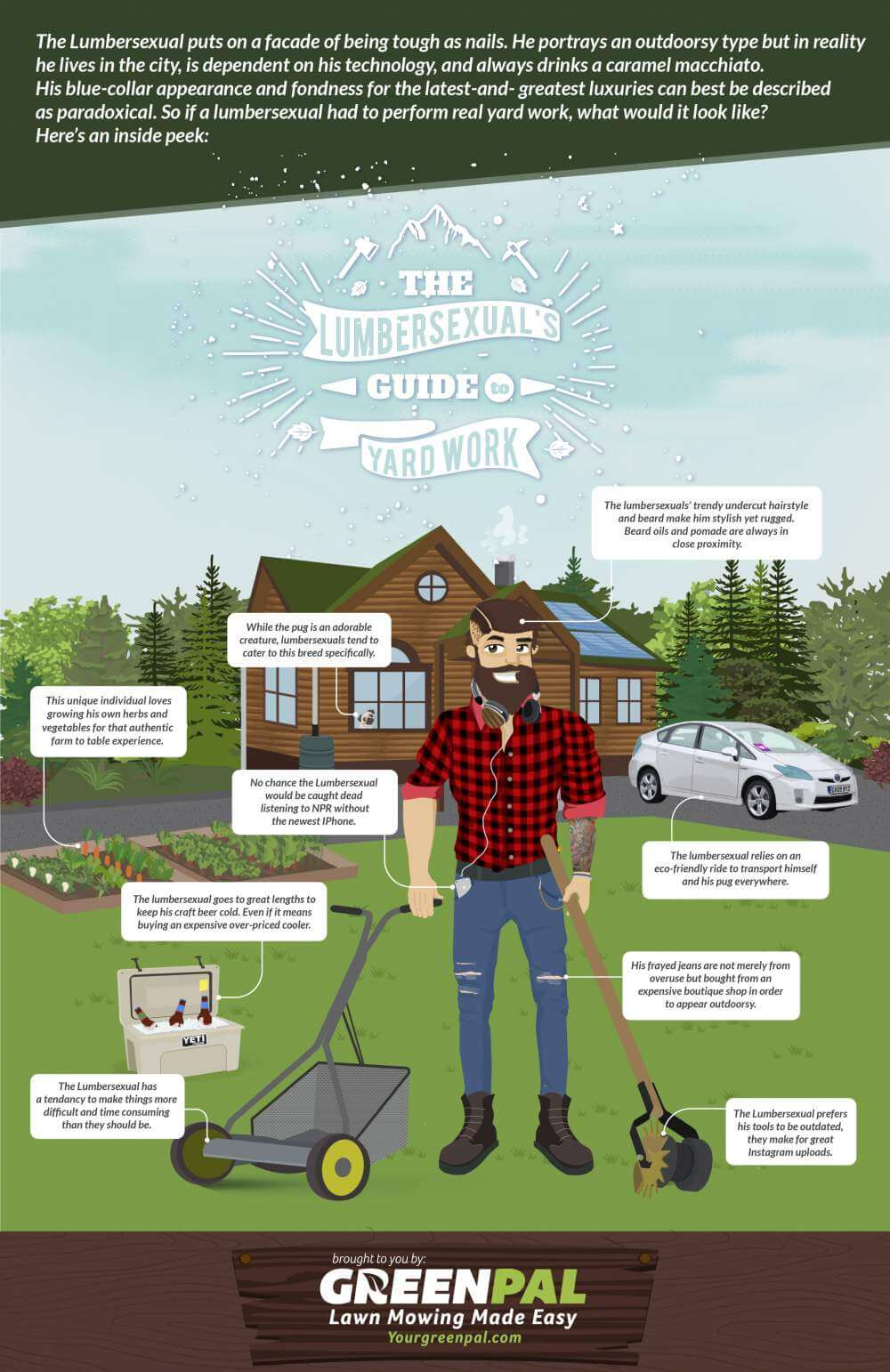 Lumbersexual Lawn Care Duties
