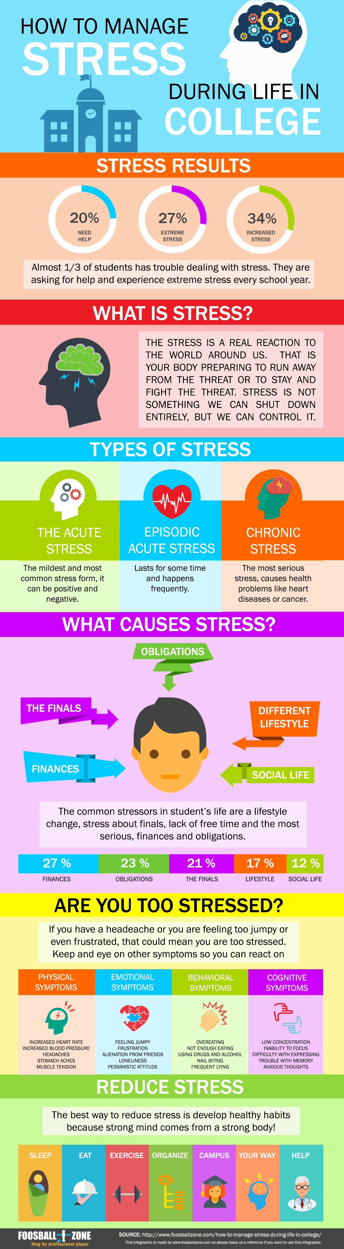 How To Manage Stress in Everyday Life
