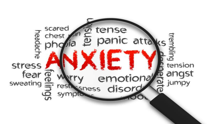 Anxiety-word-zoomer