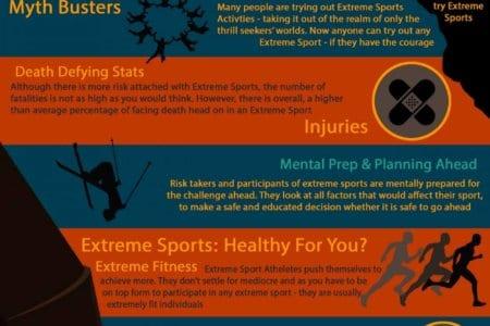 Psychology Of Extreme Sports