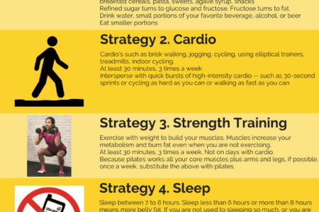 7-Effective-Strategies-to-Reduce-Belly-Fat
