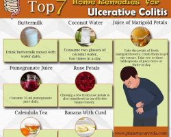 Top 7 Home Remedies for Ulcerative Colitis