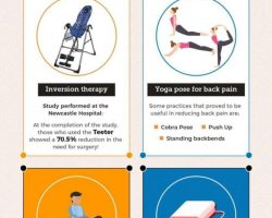 cure-back-pain-naturally
