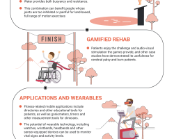 Physiotherapy-Rehabilitation-In-2020