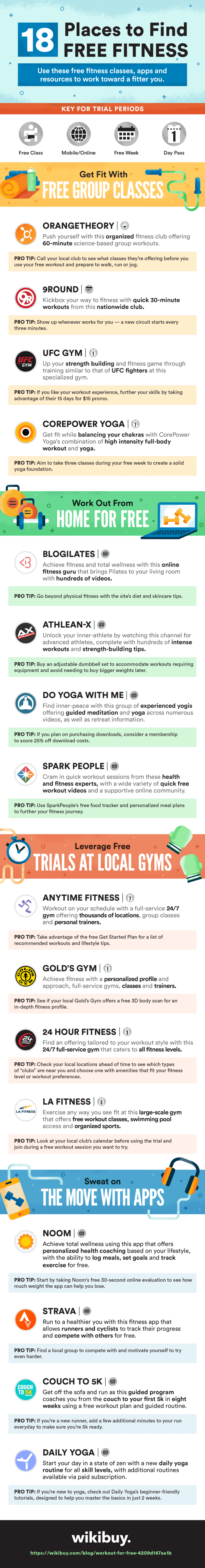 18 Places to Find Free Fitness