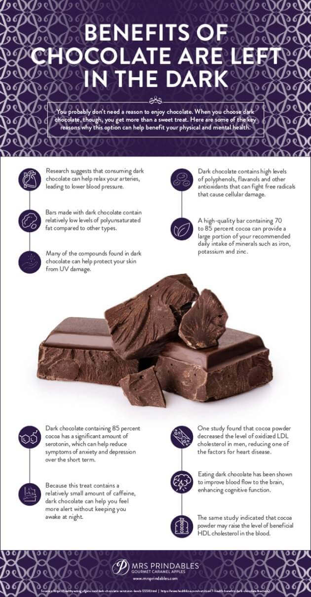 benefits-of-chocolate-are-left-in-the-dark
