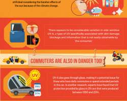 Are You Risking Yourself From UV Radiation While Driving
