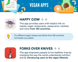 15 Best Free Apps For Healthy Eating On A Budget